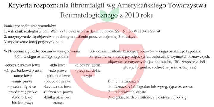 kryteria rozpoznania fibromialgii ARA 2010