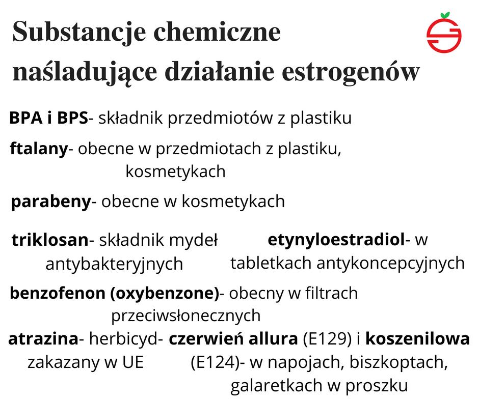 Substancje chemiczne naśladujące działanie estrogenów